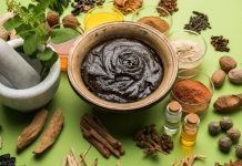 Ayurvedic Treatment of Coronavirus